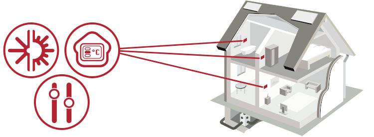 illustrazione impianto di termoregolazione