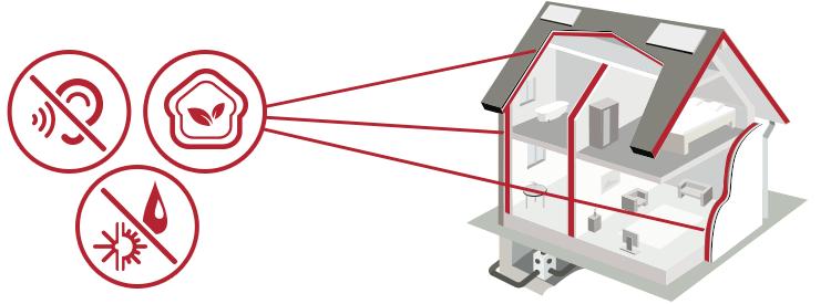 Illustrazione impianto di coibentazione