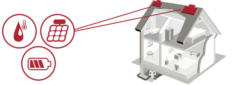 illustrazione impianto solare termco