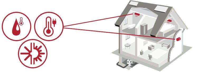 illustrazione impianto termico a energia elettrica