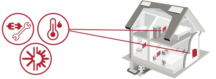 Illustrazione impianto termico a gas