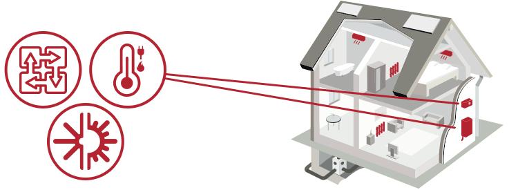illustrazione impianto termico ibrido