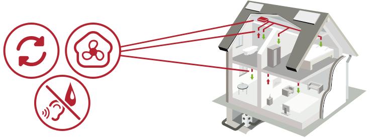 Illustrazione ventilazione meccanica controllata